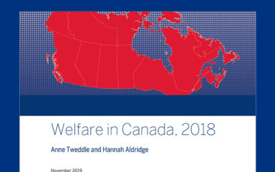 Cover of Welfare in Canada 2018